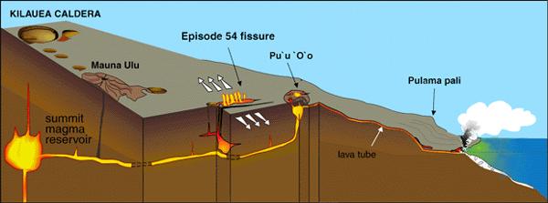Kilauea-PuuOo-2