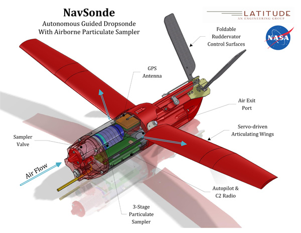 NavSonde