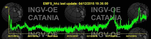 Etna 2015_modifié-2