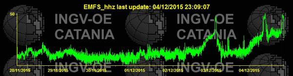 Etna 2015_modifié-4