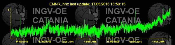 Tremor Etna_modifié-1