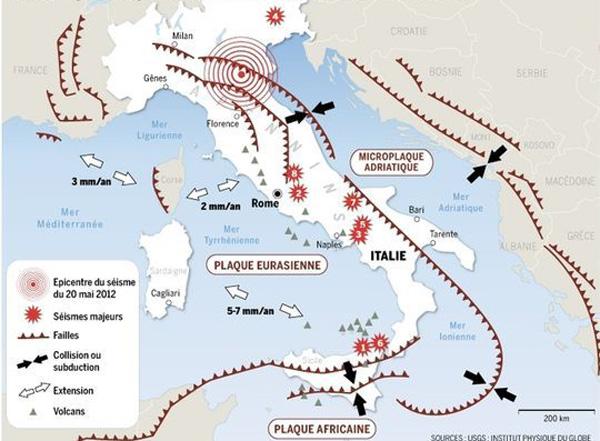 Seismes italie